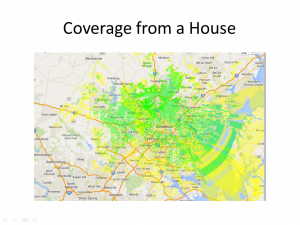 House coverage